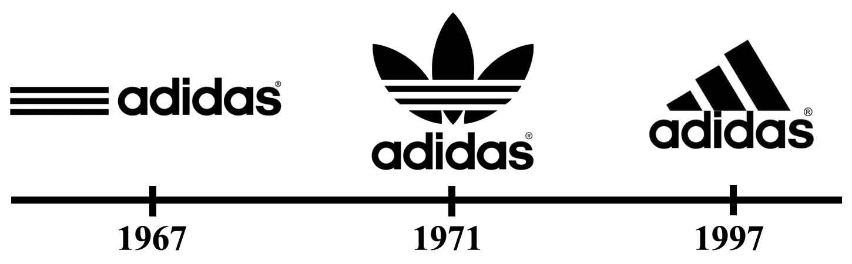 adidas wikipedia firma